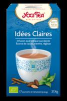 Yogi Tea Idees Claires à VILLEMUR SUR TARN
